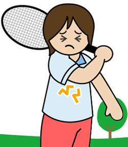 野球肘 テニス肘 イメージ